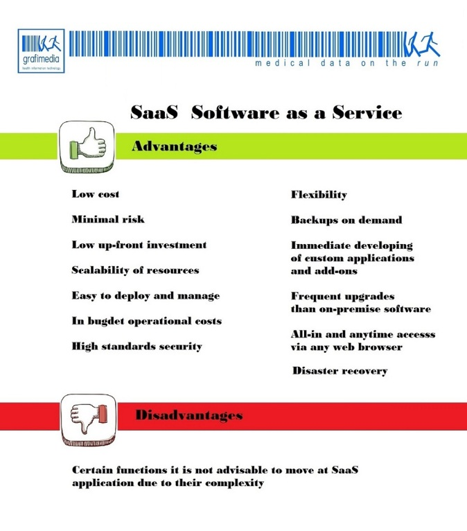 Software as a Service – SaaS by Grafimedia.eu