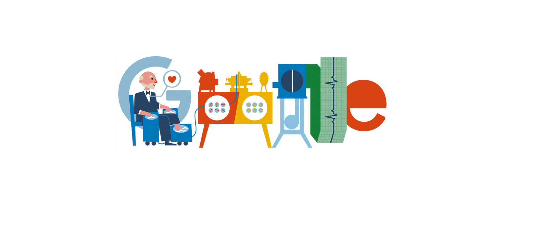 Google Doodle celebrates the birth of Willem Einthoven